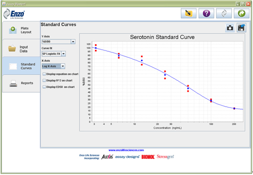 Assay Blaster! Data Analysis Software Standard curve