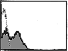 Fas monoclonal antibody (ZB4) Flow Cytometry