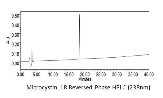 Microcystin-LR (Analytical Standard) HPLC