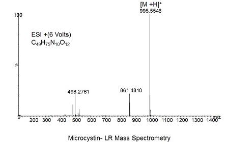 Microcystin-LR (Analytical Standard) Mass spectrometry