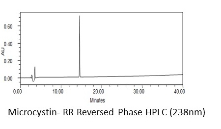 Microcystin-RR (Analytical Standard) HPLC